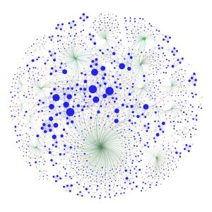 hackaday network (maker-centric)