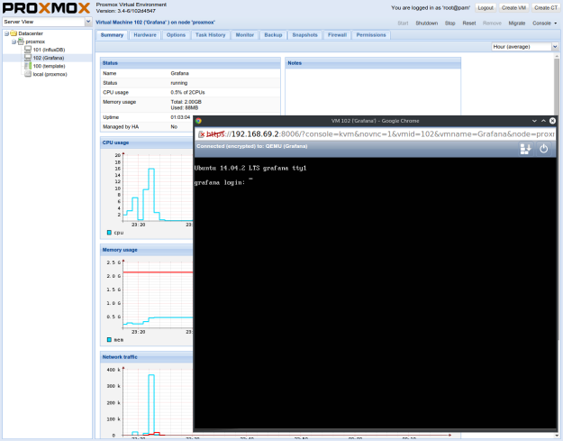 Proxmox Virtualization Platform Web-UI